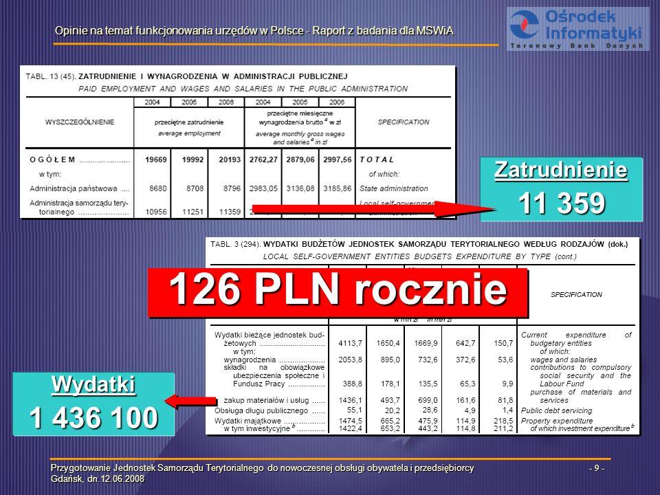 Przygotowanie Jednostek Samorządu Terytorialnego do nowoczesnej obsługi obywatela i przedsiębiorcy Gdańsk, dn.12.06.2008 - 10 - Izolator