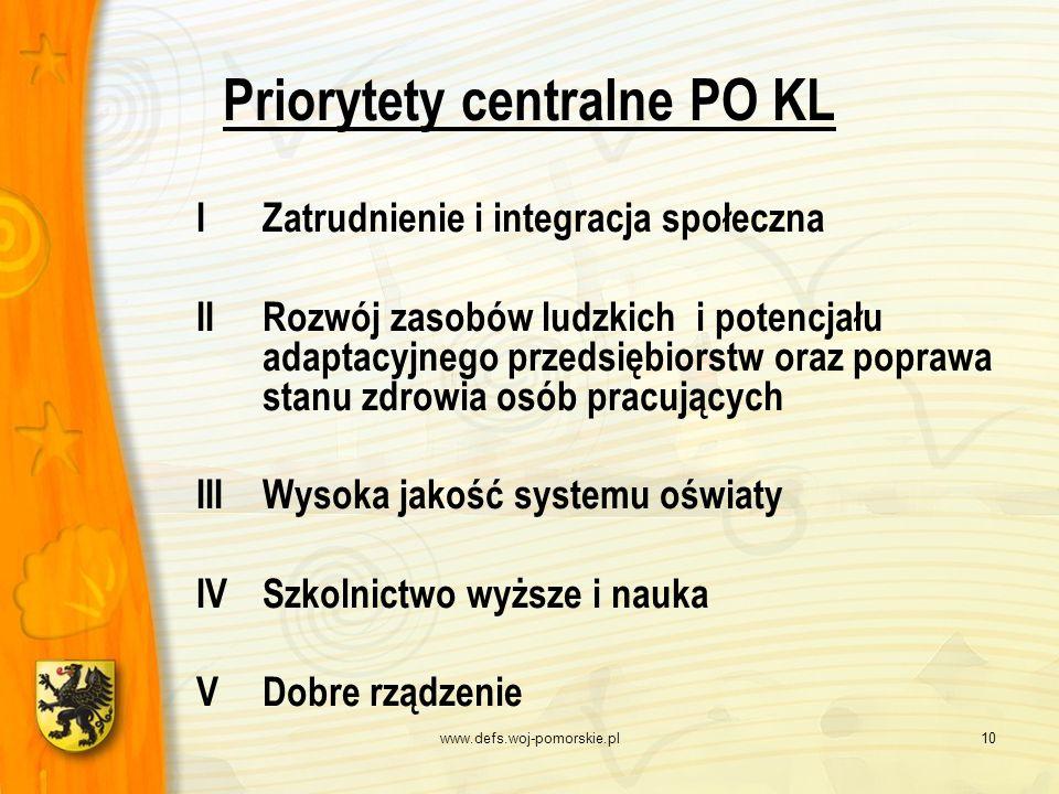 www.defs.woj-pomorskie.pl10 Priorytety centralne PO KL IZatrudnienie i integracja społeczna II Rozwój zasobów ludzkich i potencjału adaptacyjnego prze