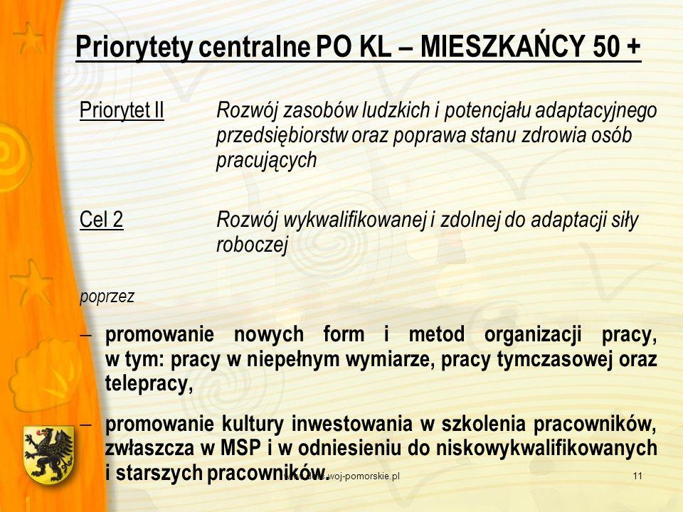 www.defs.woj-pomorskie.pl11 Priorytety centralne PO KL – MIESZKAŃCY 50 + Priorytet II Rozwój zasobów ludzkich i potencjału adaptacyjnego przedsiębiors