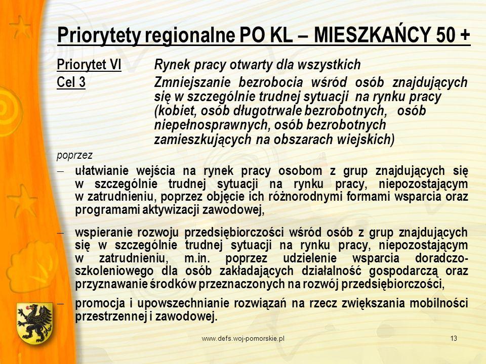 www.defs.woj-pomorskie.pl13 Priorytety regionalne PO KL – MIESZKAŃCY 50 + Priorytet VI Rynek pracy otwarty dla wszystkich Cel 3 Zmniejszanie bezroboci