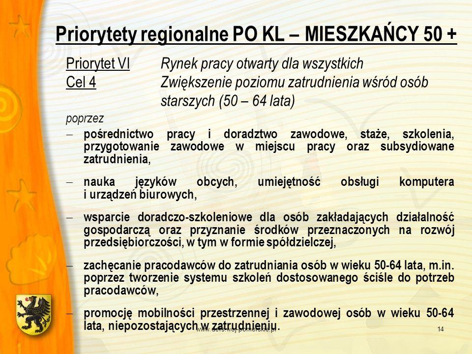 www.defs.woj-pomorskie.pl14 Priorytety regionalne PO KL – MIESZKAŃCY 50 + Priorytet VI Rynek pracy otwarty dla wszystkich Cel 4 Zwiększenie poziomu za