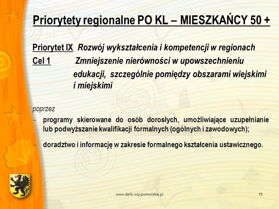 www.defs.woj-pomorskie.pl15 Priorytety regionalne PO KL – MIESZKAŃCY 50 + Priorytet IX Rozwój wykształcenia i kompetencji w regionach Cel 1 Zmniejszen