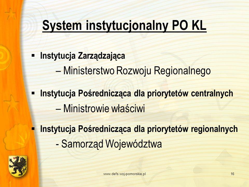 www.defs.woj-pomorskie.pl16 System instytucjonalny PO KL Instytucja Zarządzająca – Ministerstwo Rozwoju Regionalnego Instytucja Pośrednicząca dla prio