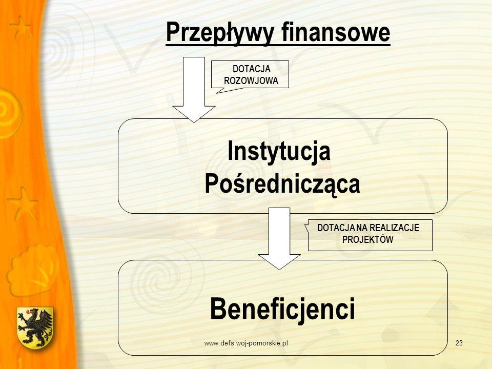 www.defs.woj-pomorskie.pl23 Przepływy finansowe Instytucja Pośrednicząca Beneficjenci DOTACJA NA REALIZACJE PROJEKTÓW DOTACJA ROZOWJOWA