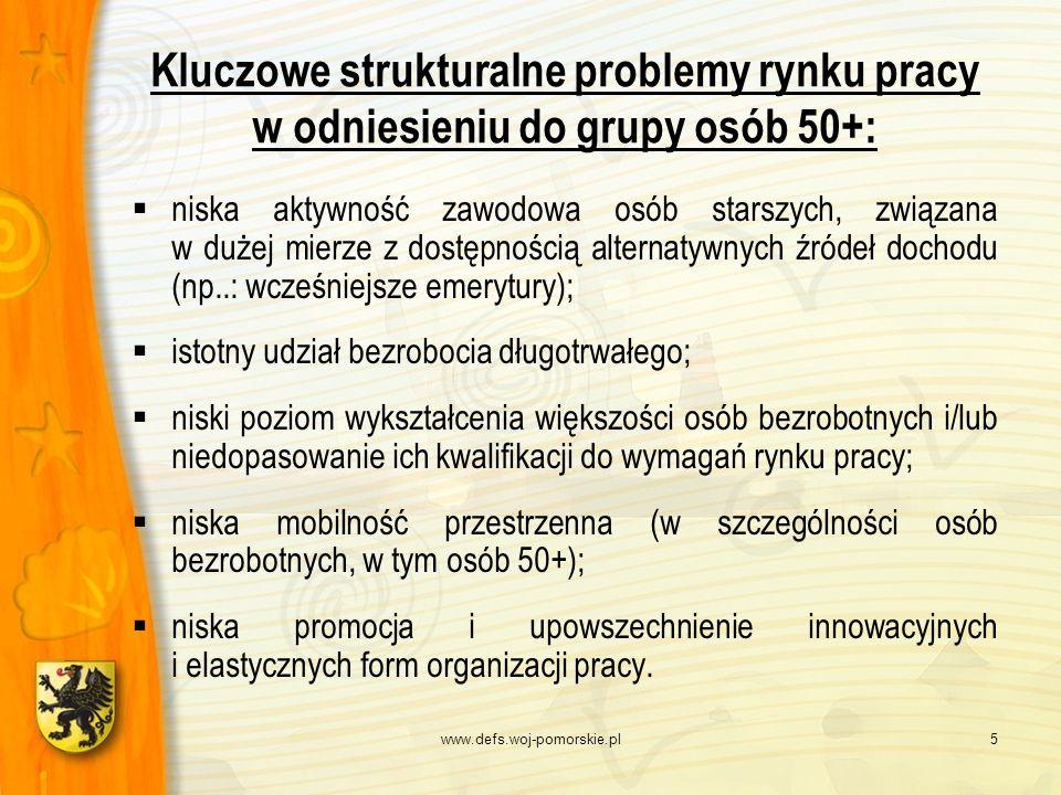 www.defs.woj-pomorskie.pl5 Kluczowe strukturalne problemy rynku pracy w odniesieniu do grupy osób 50+: niska aktywność zawodowa osób starszych, związa