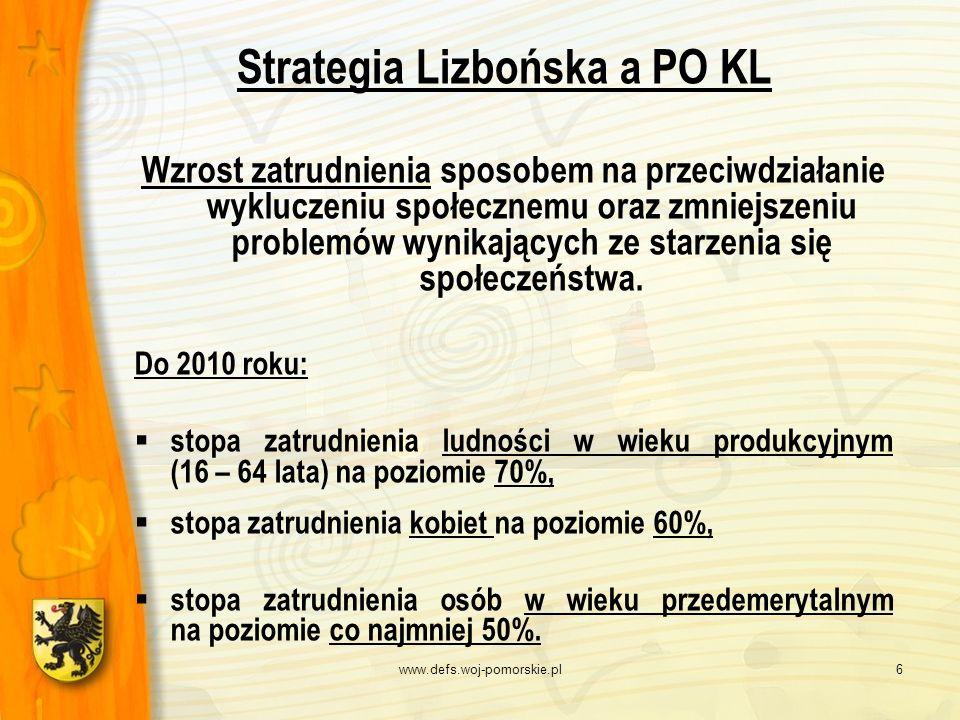 www.defs.woj-pomorskie.pl6 Strategia Lizbońska a PO KL Wzrost zatrudnienia sposobem na przeciwdziałanie wykluczeniu społecznemu oraz zmniejszeniu prob