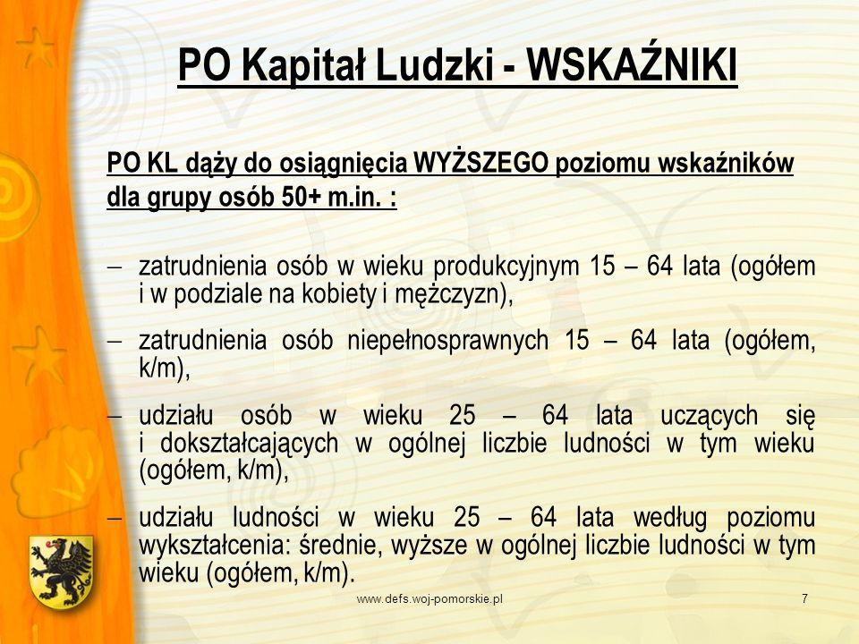 www.defs.woj-pomorskie.pl7 PO Kapitał Ludzki - WSKAŹNIKI PO KL dąży do osiągnięcia WYŻSZEGO poziomu wskaźników dla grupy osób 50+ m.in. : zatrudnienia