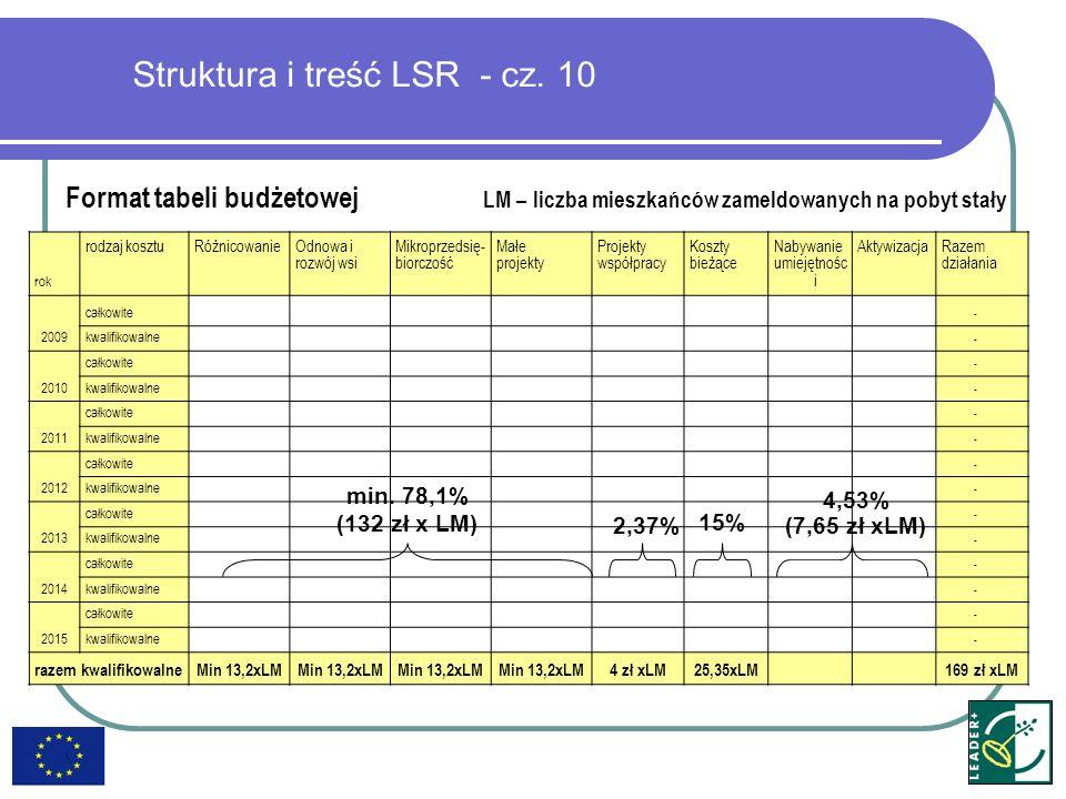 Struktura i treść LSR - cz. 10 Format tabeli budżetowej LM – liczba mieszkańców zameldowanych na pobyt stały rok rodzaj kosztuRóżnicowanieOdnowa i roz