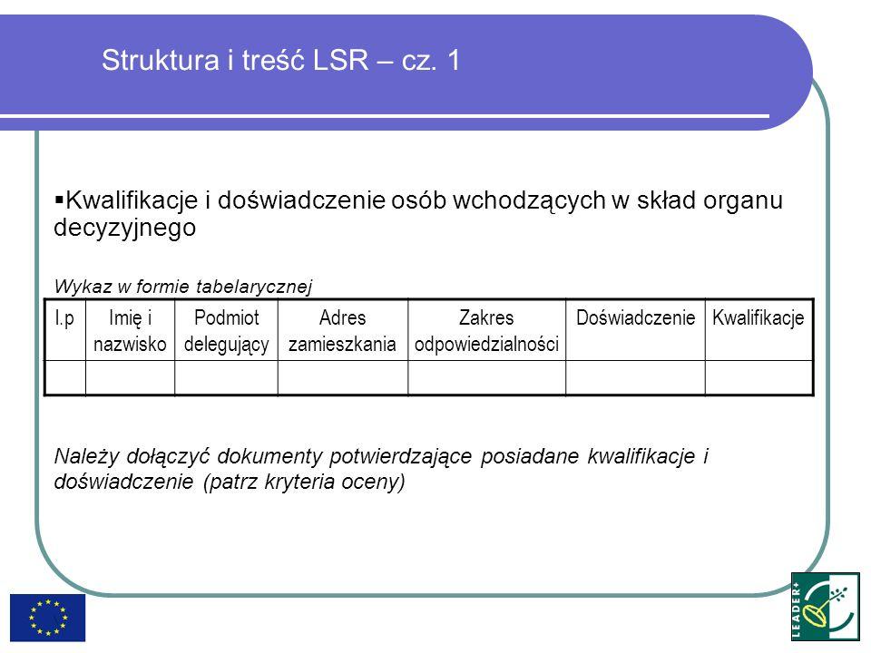 Kwalifikacje i doświadczenie osób wchodzących w skład organu decyzyjnego Wykaz w formie tabelarycznej Należy dołączyć dokumenty potwierdzające posiada