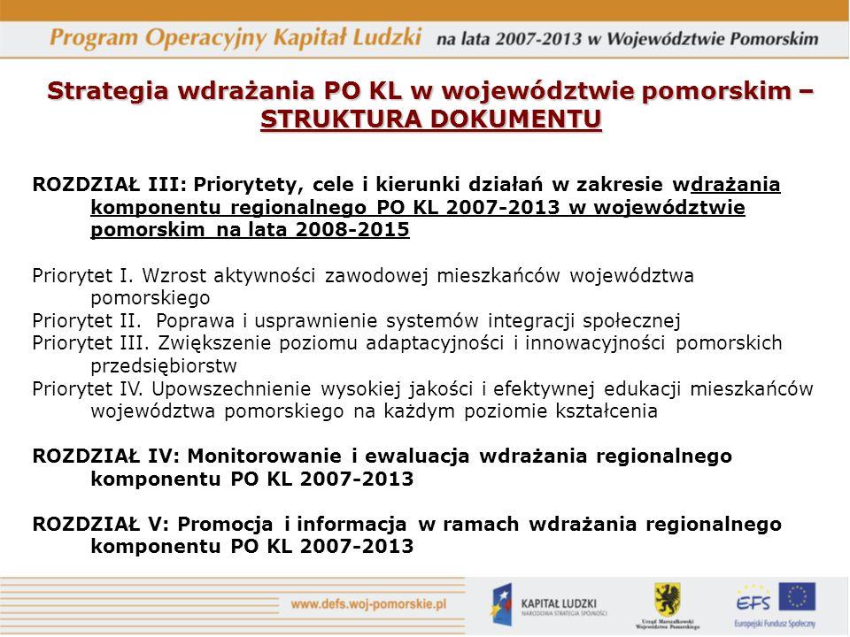 Strategia wdrażania PO KL w województwie pomorskim – STRUKTURA DOKUMENTU ROZDZIAŁ III: Priorytety, cele i kierunki działań w zakresie wdrażania komponentu regionalnego PO KL 2007-2013 w województwie pomorskim na lata 2008-2015 Priorytet I.