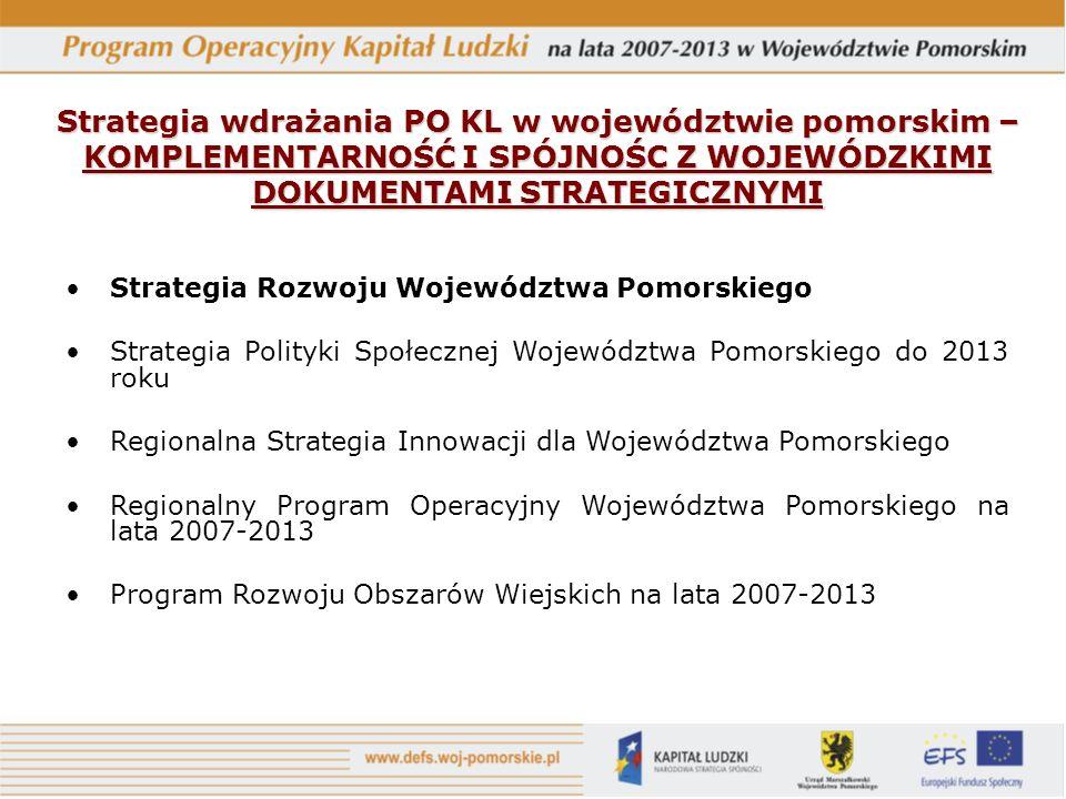 Strategia Rozwoju Województwa Pomorskiego Strategia Polityki Społecznej Województwa Pomorskiego do 2013 roku Regionalna Strategia Innowacji dla Województwa Pomorskiego Regionalny Program Operacyjny Województwa Pomorskiego na lata 2007-2013 Program Rozwoju Obszarów Wiejskich na lata 2007-2013 Strategia wdrażania PO KL w województwie pomorskim – KOMPLEMENTARNOŚĆ I SPÓJNOŚC Z WOJEWÓDZKIMI DOKUMENTAMI STRATEGICZNYMI