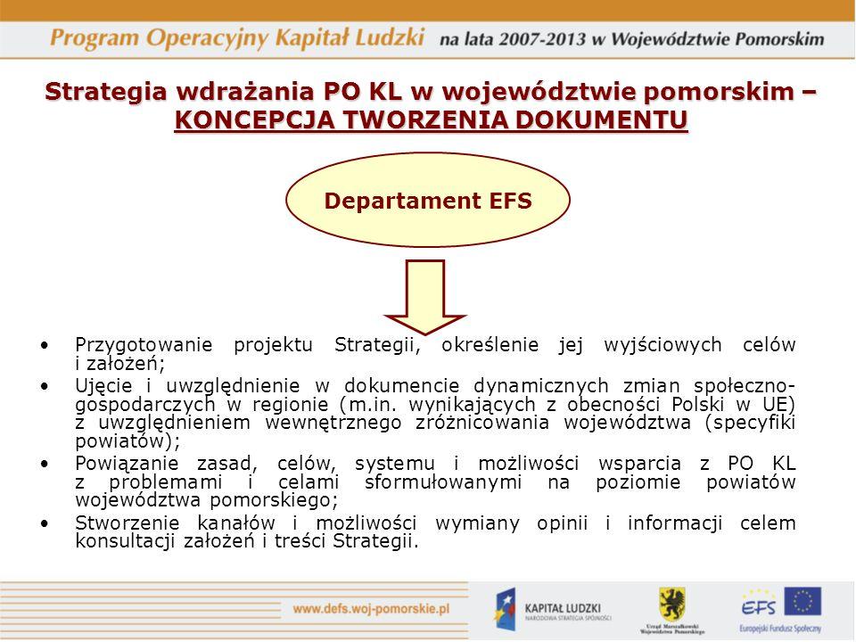 Przygotowanie projektu Strategii, określenie jej wyjściowych celów i założeń; Ujęcie i uwzględnienie w dokumencie dynamicznych zmian społeczno- gospodarczych w regionie (m.in.