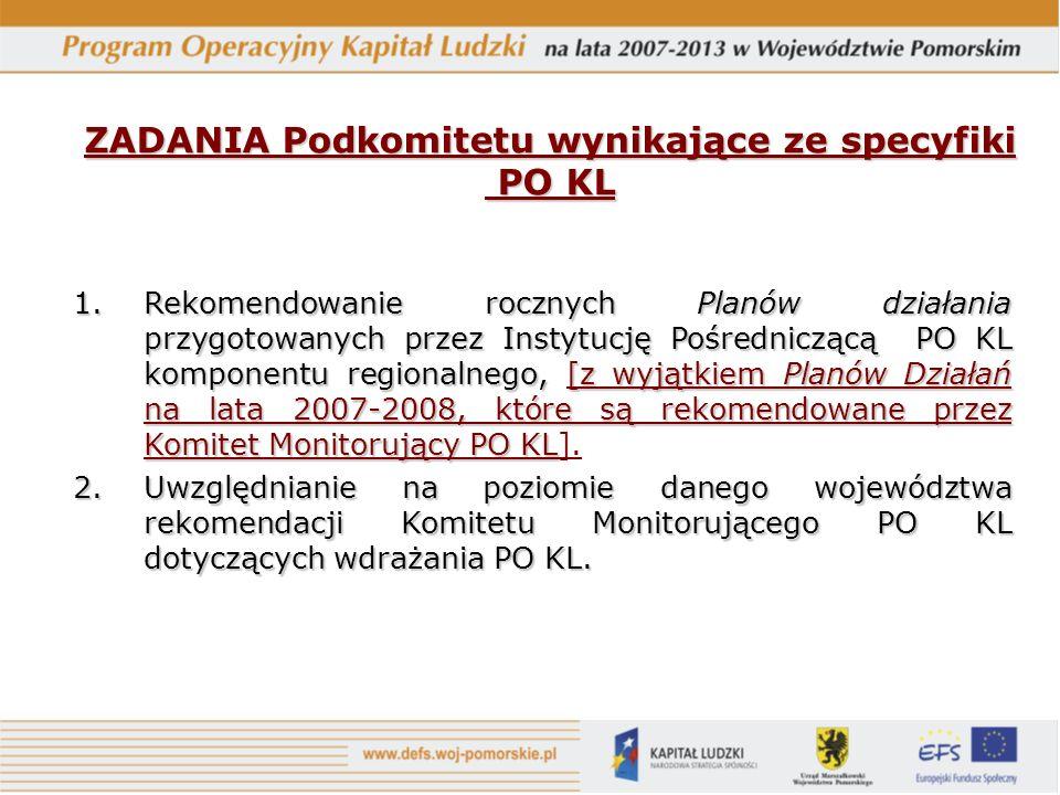 1.Rekomendowanie rocznych Planów działania przygotowanych przez Instytucję Pośredniczącą PO KL komponentu regionalnego, [z wyjątkiem Planów Działań na lata 2007-2008, które są rekomendowane przez Komitet Monitorujący PO KL 1.Rekomendowanie rocznych Planów działania przygotowanych przez Instytucję Pośredniczącą PO KL komponentu regionalnego, [z wyjątkiem Planów Działań na lata 2007-2008, które są rekomendowane przez Komitet Monitorujący PO KL].