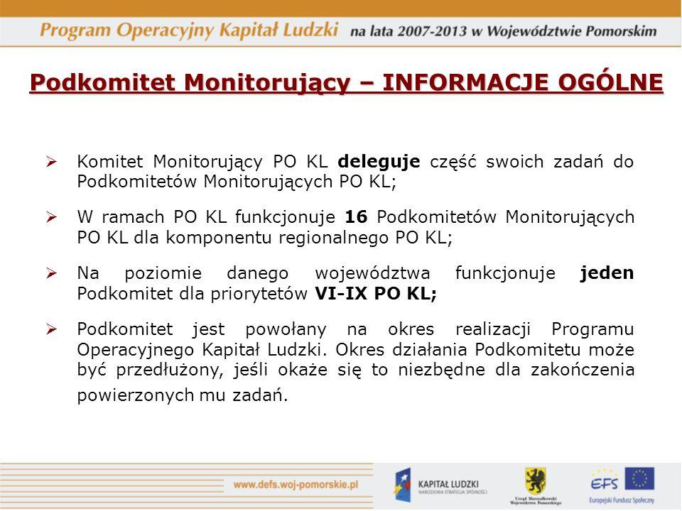 Komitet Monitorujący PO KL deleguje część swoich zadań do Podkomitetów Monitorujących PO KL; W ramach PO KL funkcjonuje 16 Podkomitetów Monitorujących PO KL dla komponentu regionalnego PO KL; Na poziomie danego województwa funkcjonuje jeden Podkomitet dla priorytetów VI-IX PO KL; Podkomitet jest powołany na okres realizacji Programu Operacyjnego Kapitał Ludzki.