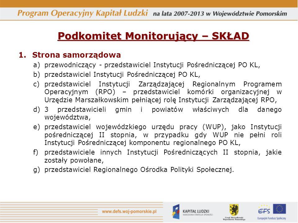 1. Strona samorządowa a)przewodniczący - przedstawiciel Instytucji Pośredniczącej PO KL, b)przedstawiciel Instytucji Pośredniczącej PO KL, c)przedstaw