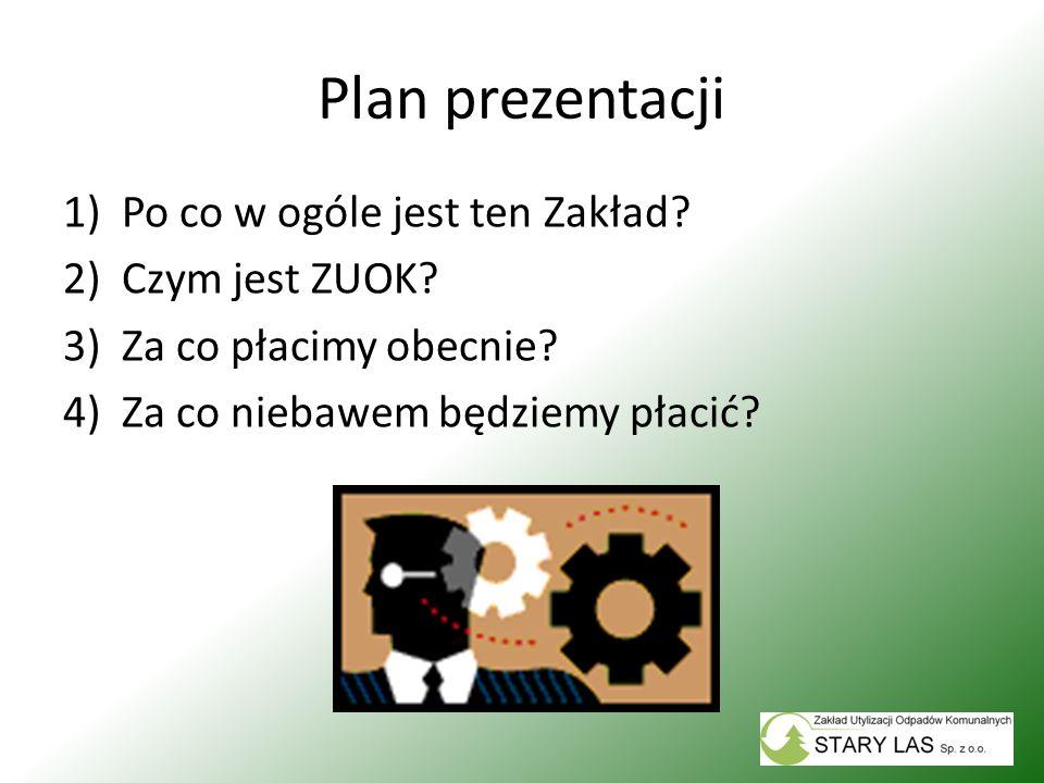 Plan prezentacji 1)Po co w ogóle jest ten Zakład? 2)Czym jest ZUOK? 3)Za co płacimy obecnie? 4)Za co niebawem będziemy płacić?