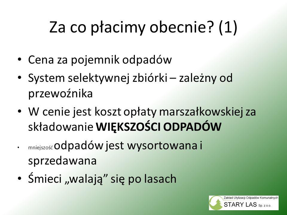Za co płacimy obecnie? (1) Cena za pojemnik odpadów System selektywnej zbiórki – zależny od przewoźnika W cenie jest koszt opłaty marszałkowskiej za s