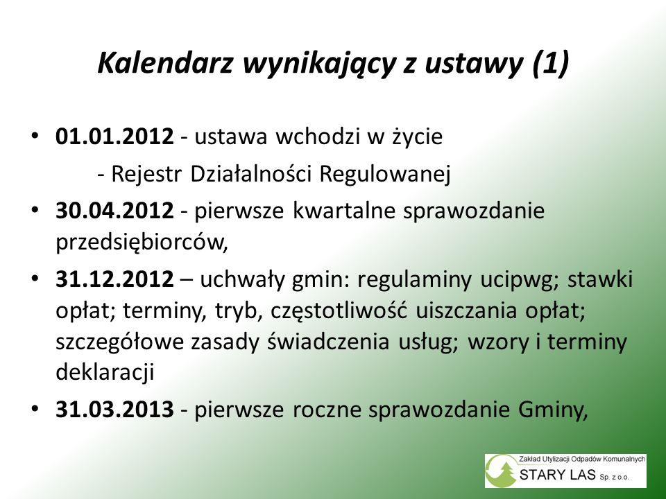 Kalendarz wynikający z ustawy (1) 01.01.2012 - ustawa wchodzi w życie - Rejestr Działalności Regulowanej 30.04.2012 - pierwsze kwartalne sprawozdanie