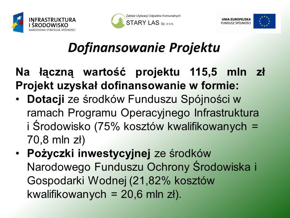 Dofinansowanie Projektu Na łączną wartość projektu 115,5 mln zł Projekt uzyskał dofinansowanie w formie: Dotacji ze środków Funduszu Spójności w ramac