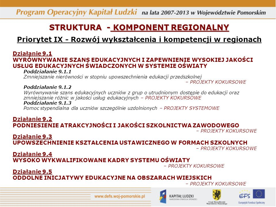 Priorytet IX - Rozwój wykształcenia i kompetencji w regionach Działanie 9.1 WYRÓWNYWANIE SZANS EDUKACYJNYCH I ZAPEWNIENIE WYSOKIEJ JAKOŚCI USŁUG EDUKACYJNYCH ŚWIADCZONYCH W SYSTEMIE OŚWIATY Poddziałanie 9.1.1 Zmniejszanie nierówności w stopniu upowszechnienia edukacji przedszkolnej – PROJEKTY KOKURSOWE Poddziałanie 9.1.2 Wyrównywanie szans edukacyjnych uczniów z grup o utrudnionym dostępie do edukacji oraz zmniejszanie różnic w jakości usług edukacyjnych – PROJEKTY KOKURSOWE Poddziałanie 9.1.3 Pomoc stypendialna dla uczniów szczególnie uzdolnionych – PROJEKTY SYSTEMOWE Działanie 9.2 PODNIESIENIE ATRAKCYJNOŚCI I JAKOŚCI SZKOLNICTWA ZAWODOWEGO – PROJEKTY KOKURSOWE Działanie 9.3 UPOWSZECHNIENIE KSZTAŁCENIA USTAWICZNEGO W FORMACH SZKOLNYCH – PROJEKTY KOKURSOWE Działanie 9.4 WYSOKO WYKWALIFIKOWANE KADRY SYSTEMU OŚWIATY – PROJEKTY KOKURSOWE Działanie 9.5 ODDOLNE INICJATYWY EDUKACYJNE NA OBSZARACH WIEJSKICH – PROJEKTY KOKURSOWE STRUKTURA - KOMPONENT REGIONALNY