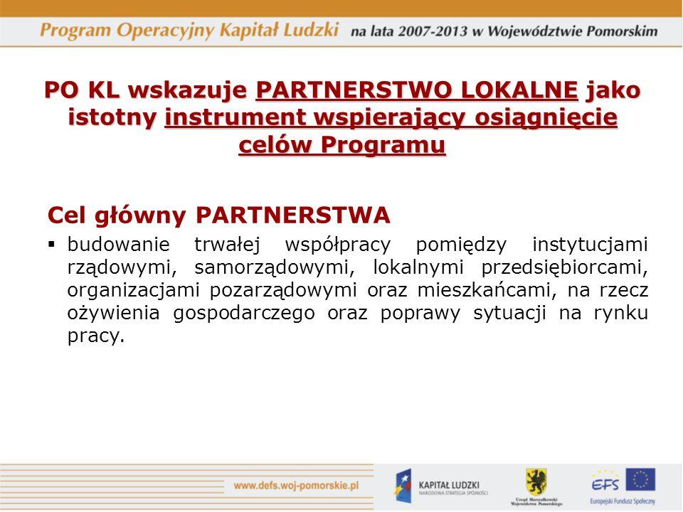 PO KL wskazuje PARTNERSTWO LOKALNE jako istotny instrument wspierający osiągnięcie celów Programu Cel główny PARTNERSTWA budowanie trwałej współpracy pomiędzy instytucjami rządowymi, samorządowymi, lokalnymi przedsiębiorcami, organizacjami pozarządowymi oraz mieszkańcami, na rzecz ożywienia gospodarczego oraz poprawy sytuacji na rynku pracy.