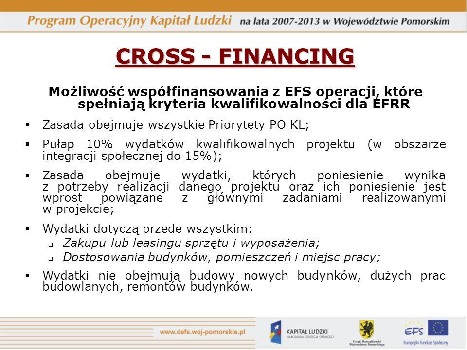 CROSS - FINANCING Możliwość współfinansowania z EFS operacji, które spełniają kryteria kwalifikowalności dla EFRR Zasada obejmuje wszystkie Priorytety PO KL; Pułap 10% wydatków kwalifikowalnych projektu (w obszarze integracji społecznej do 15%); Zasada obejmuje wydatki, których poniesienie wynika z potrzeby realizacji danego projektu oraz ich poniesienie jest wprost powiązane z głównymi zadaniami realizowanymi w projekcie; Wydatki dotyczą przede wszystkim: Zakupu lub leasingu sprzętu i wyposażenia; Dostosowania budynków, pomieszczeń i miejsc pracy; Wydatki nie obejmują budowy nowych budynków, dużych prac budowlanych, remontów budynków.