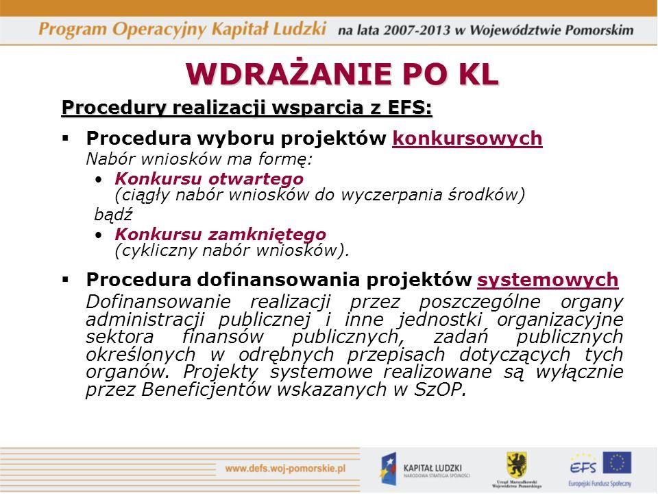 NOWATORSKA KONCEPCJA WDRAŻANIA PO KL NOWATORSKA KONCEPCJA WDRAŻANIA PO KL w województwie pomorskim w latach 2007 - 2013 PARTNERSTWO POWIATOWE szansa stworzenia własnej ścieżki rozwoju społecznego i gospodarczego POROZUMIENIE PARTNERSKIE samorządy powiatowe, samorządy gmin, instytucje rynku pracy, organizacje pozarządowe, przedstawiciele środowisk gospodarczych, przedsiębiorcy