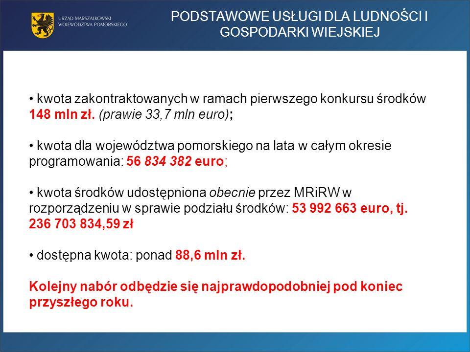 kwota zakontraktowanych w ramach pierwszego konkursu środków 148 mln zł. (prawie 33,7 mln euro); kwota dla województwa pomorskiego na lata w całym okr