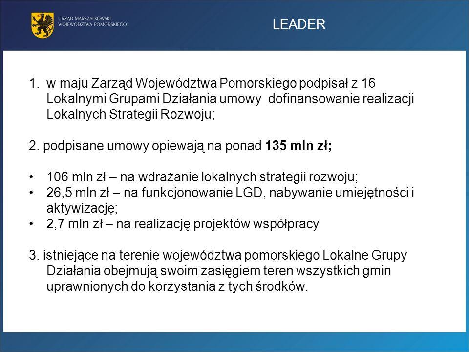LEADER 1.w maju Zarząd Województwa Pomorskiego podpisał z 16 Lokalnymi Grupami Działania umowy dofinansowanie realizacji Lokalnych Strategii Rozwoju;