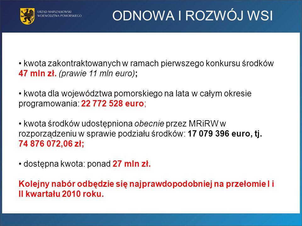 kwota zakontraktowanych w ramach pierwszego konkursu środków 47 mln zł. (prawie 11 mln euro); kwota dla województwa pomorskiego na lata w całym okresi