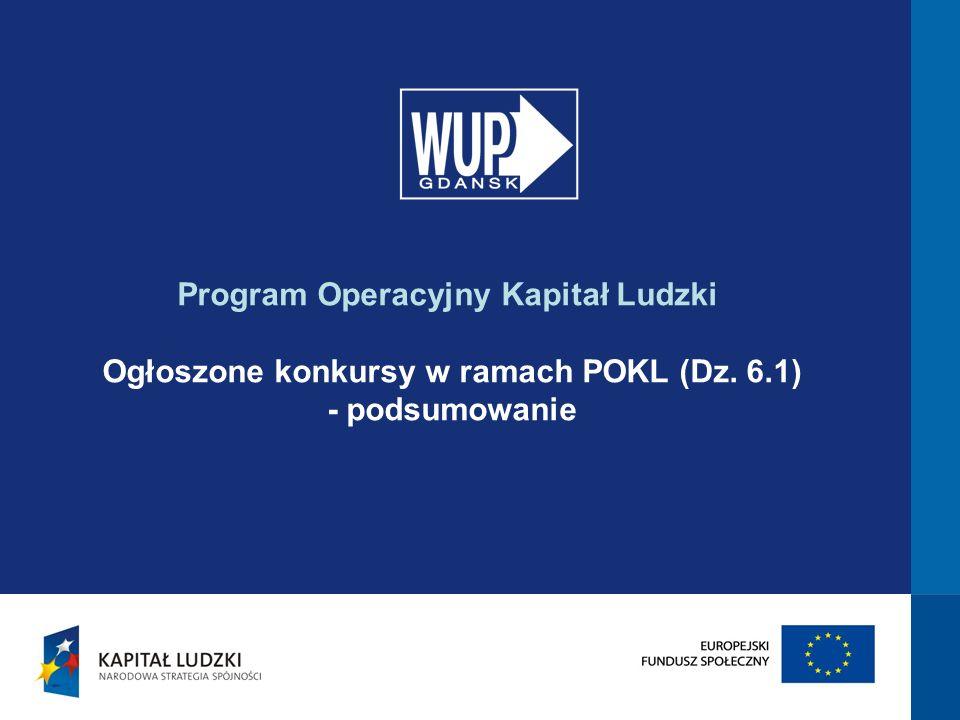 Cel : Podniesienie poziomu aktywności zawodowej oraz zdolności do zatrudnienia osób pozostających bez zatrudnienia oraz stworzenie warunków dla rozwoju aktywności zawodowej w regionie.