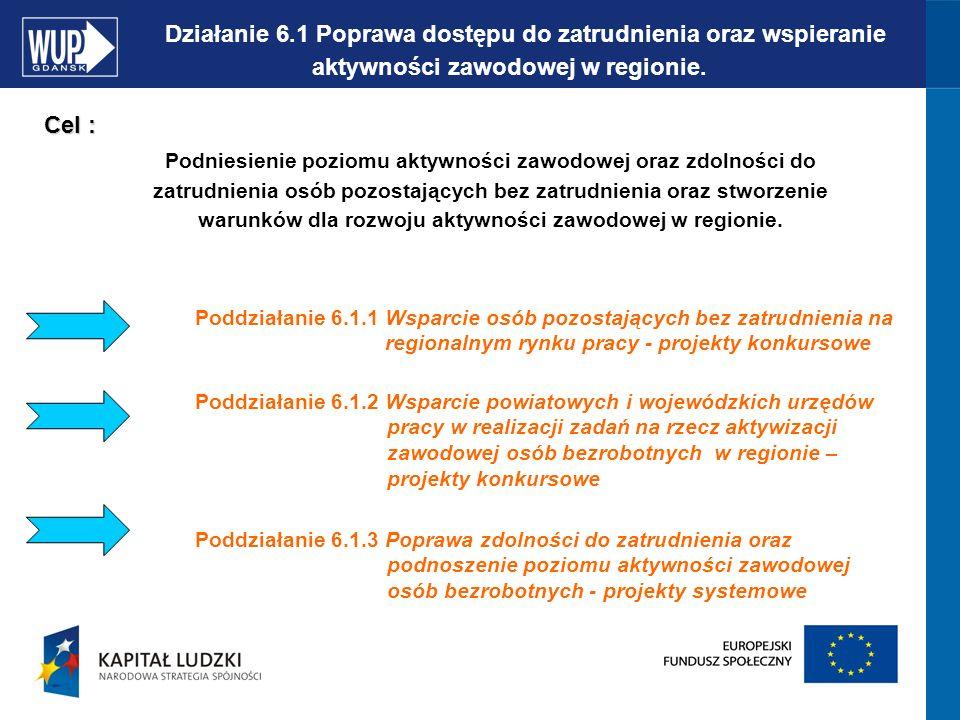 Wojewódzki Urząd Pracy w Gdańsku wraz z oddziałem zamiejscowym w Słupsku organizował spotkania informacyjne dotyczące POKL.