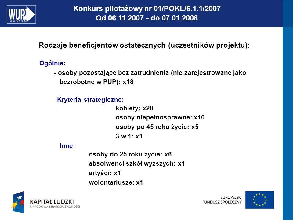 oceny merytorycznej Na dzień 21.05.2008 do oceny merytorycznej zakwalifikowało się 14 wniosków.