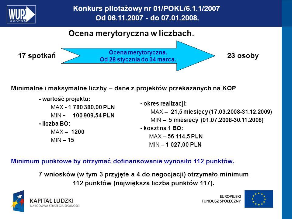 Nabór wniosków 01/POKL/6.1.3/2008 Powiatowe urzędy pracy.
