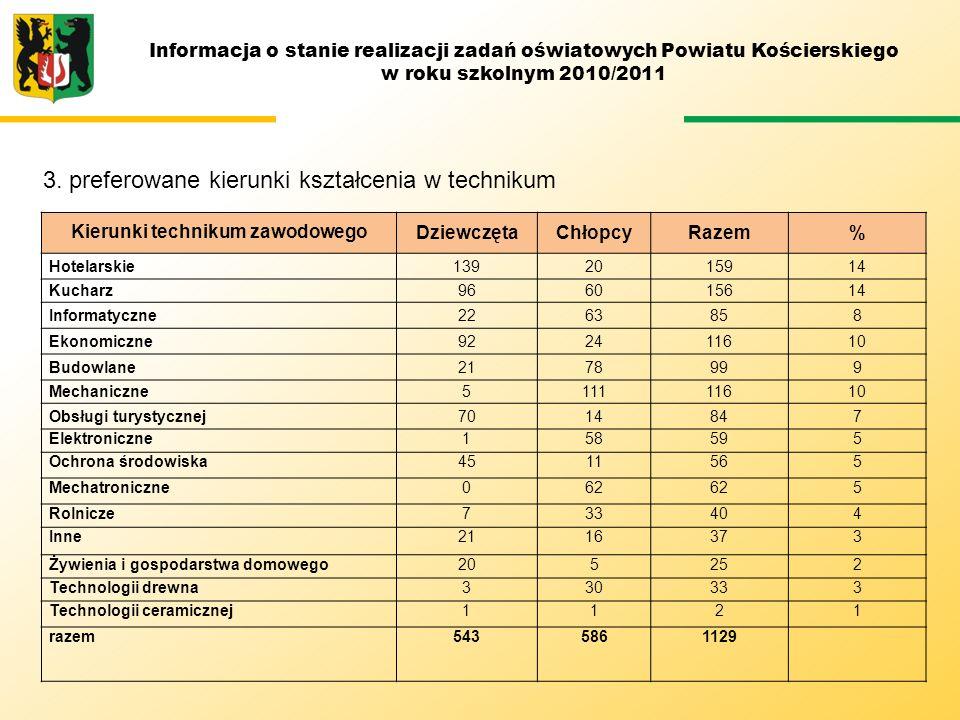 3. preferowane kierunki kształcenia w technikum Informacja o stanie realizacji zadań oświatowych Powiatu Kościerskiego w roku szkolnym 2010/2011 Kieru