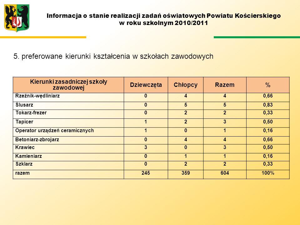 5. preferowane kierunki kształcenia w szkołach zawodowych Informacja o stanie realizacji zadań oświatowych Powiatu Kościerskiego w roku szkolnym 2010/