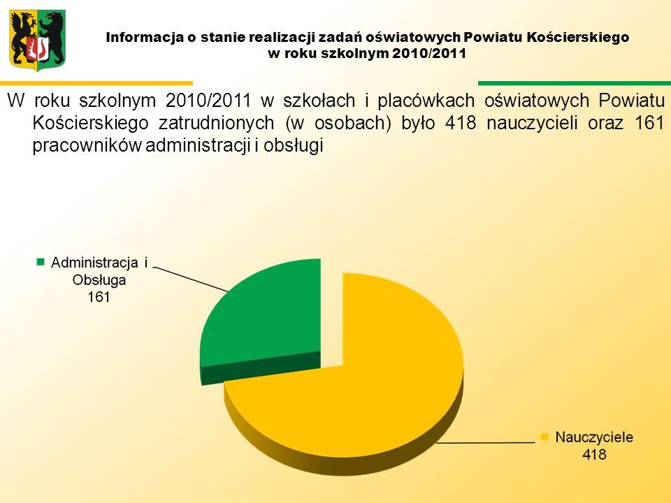W roku szkolnym 2010/2011 w szkołach i placówkach oświatowych Powiatu Kościerskiego zatrudnionych (w osobach) było 418 nauczycieli oraz 161 pracownikó