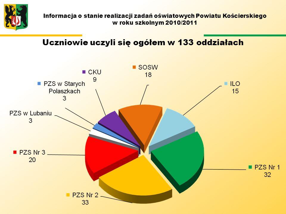 Uczniowie uczyli się ogółem w 133 oddziałach Informacja o stanie realizacji zadań oświatowych Powiatu Kościerskiego w roku szkolnym 2010/2011