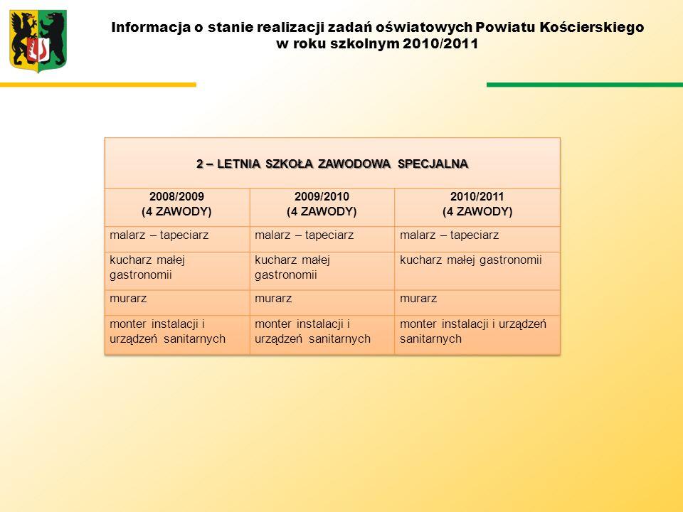 Informacja o stanie realizacji zadań oświatowych Powiatu Kościerskiego w roku szkolnym 2010/2011