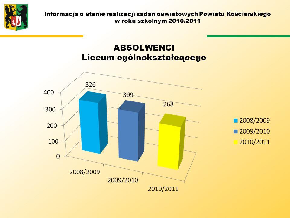 ABSOLWENCI Liceum ogólnokształcącego Informacja o stanie realizacji zadań oświatowych Powiatu Kościerskiego w roku szkolnym 2010/2011