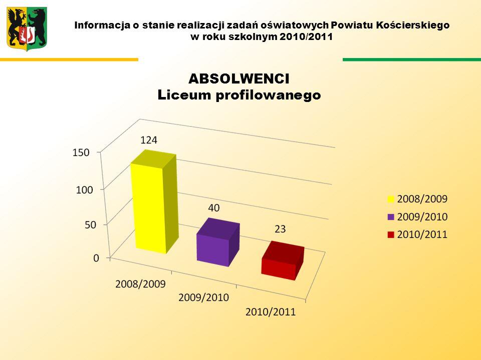 ABSOLWENCI Liceum profilowanego Informacja o stanie realizacji zadań oświatowych Powiatu Kościerskiego w roku szkolnym 2010/2011