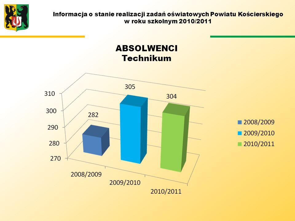 Informacja o stanie realizacji zadań oświatowych Powiatu Kościerskiego w roku szkolnym 2010/2011 ABSOLWENCI Technikum