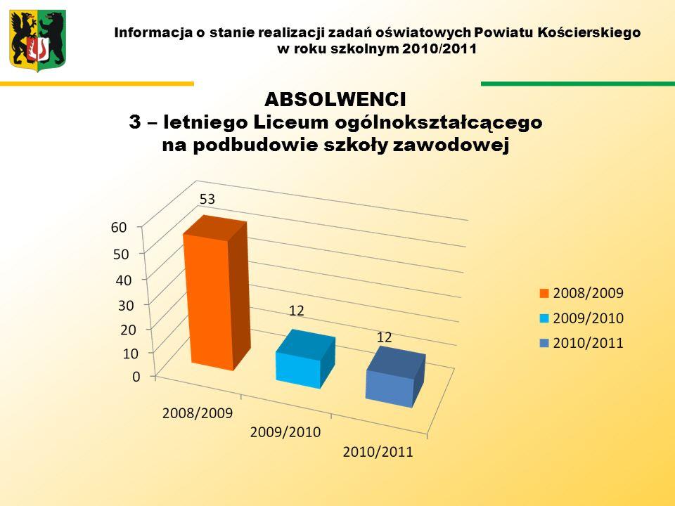 Informacja o stanie realizacji zadań oświatowych Powiatu Kościerskiego w roku szkolnym 2010/2011 ABSOLWENCI 3 – letniego Liceum ogólnokształcącego na