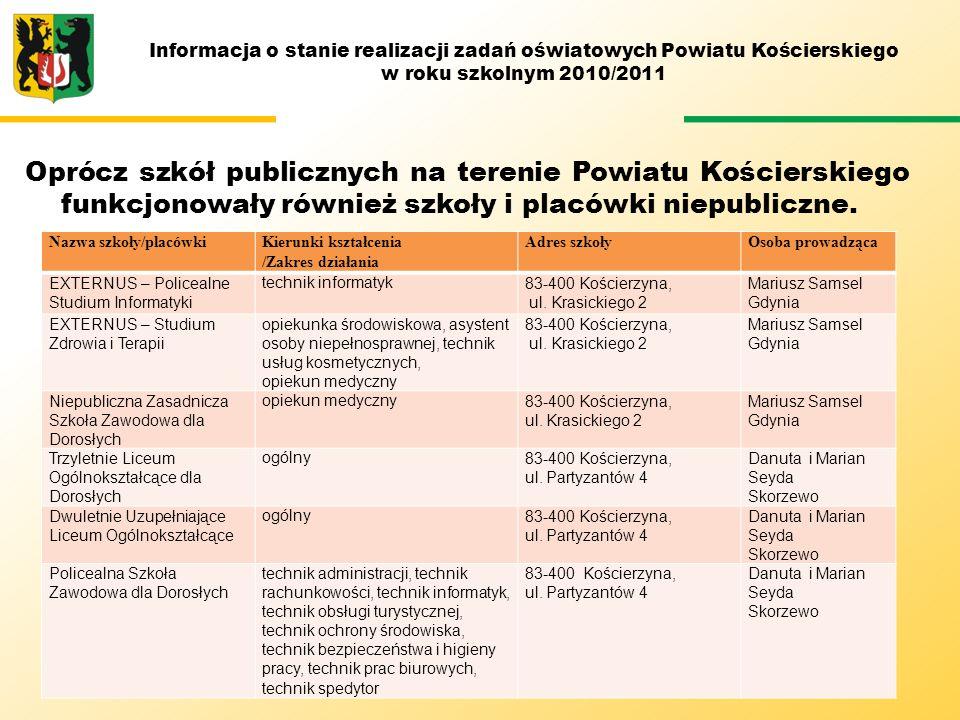 Oprócz szkół publicznych na terenie Powiatu Kościerskiego funkcjonowały również szkoły i placówki niepubliczne. Informacja o stanie realizacji zadań o