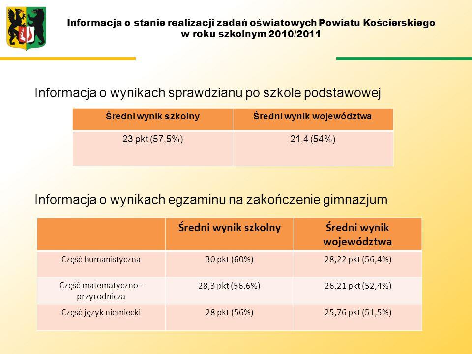 Informacja o stanie realizacji zadań oświatowych Powiatu Kościerskiego w roku szkolnym 2010/2011 Informacja o wynikach sprawdzianu po szkole podstawow