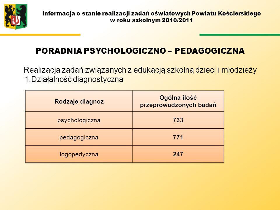 Informacja o stanie realizacji zadań oświatowych Powiatu Kościerskiego w roku szkolnym 2010/2011 PORADNIA PSYCHOLOGICZNO – PEDAGOGICZNA Realizacja zad