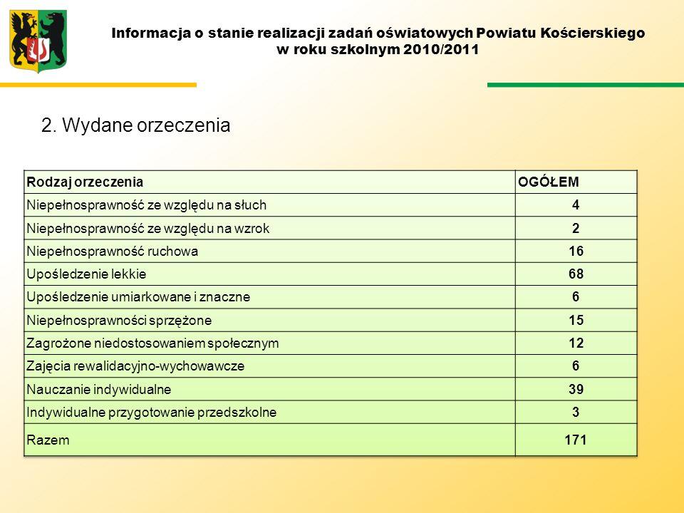 Informacja o stanie realizacji zadań oświatowych Powiatu Kościerskiego w roku szkolnym 2010/2011 2. Wydane orzeczenia