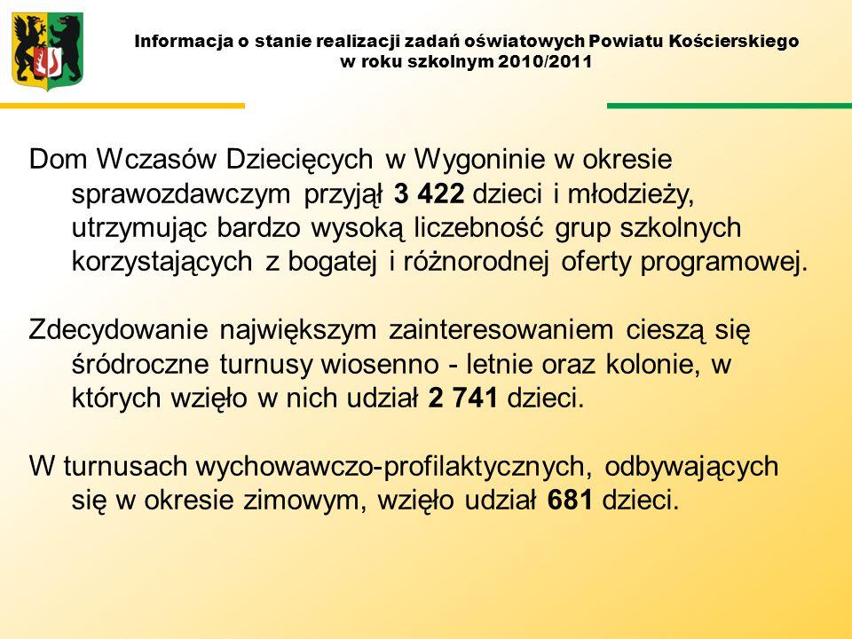 Informacja o stanie realizacji zadań oświatowych Powiatu Kościerskiego w roku szkolnym 2010/2011 Dom Wczasów Dziecięcych w Wygoninie w okresie sprawoz
