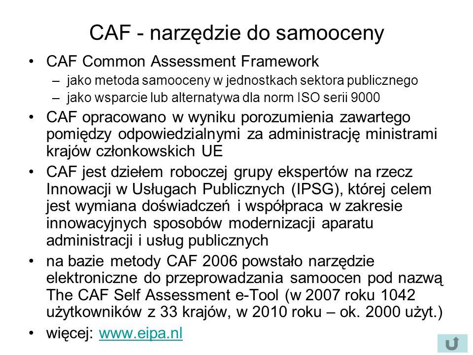 CAF - narzędzie do samooceny CAF Common Assessment Framework –jako metoda samooceny w jednostkach sektora publicznego –jako wsparcie lub alternatywa dla norm ISO serii 9000 CAF opracowano w wyniku porozumienia zawartego pomiędzy odpowiedzialnymi za administrację ministrami krajów członkowskich UE CAF jest dziełem roboczej grupy ekspertów na rzecz Innowacji w Usługach Publicznych (IPSG), której celem jest wymiana doświadczeń i współpraca w zakresie innowacyjnych sposobów modernizacji aparatu administracji i usług publicznych na bazie metody CAF 2006 powstało narzędzie elektroniczne do przeprowadzania samoocen pod nazwą The CAF Self Assessment e-Tool (w 2007 roku 1042 użytkowników z 33 krajów, w 2010 roku – ok.