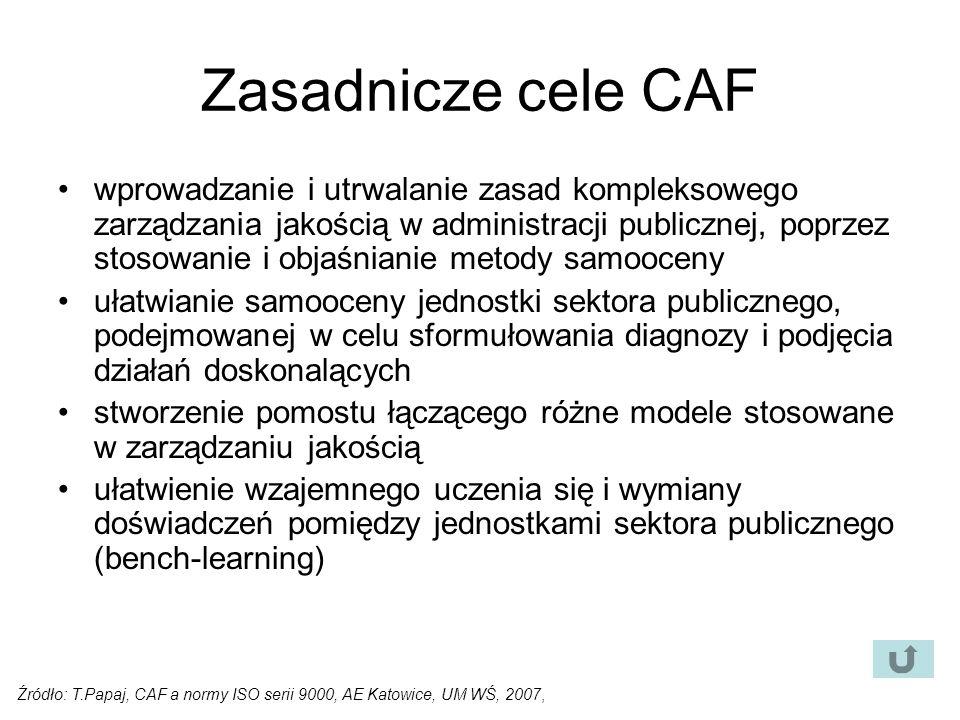 Zasadnicze cele CAF wprowadzanie i utrwalanie zasad kompleksowego zarządzania jakością w administracji publicznej, poprzez stosowanie i objaśnianie metody samooceny ułatwianie samooceny jednostki sektora publicznego, podejmowanej w celu sformułowania diagnozy i podjęcia działań doskonalących stworzenie pomostu łączącego różne modele stosowane w zarządzaniu jakością ułatwienie wzajemnego uczenia się i wymiany doświadczeń pomiędzy jednostkami sektora publicznego (bench-learning) Źródło: T.Papaj, CAF a normy ISO serii 9000, AE Katowice, UM WŚ, 2007,